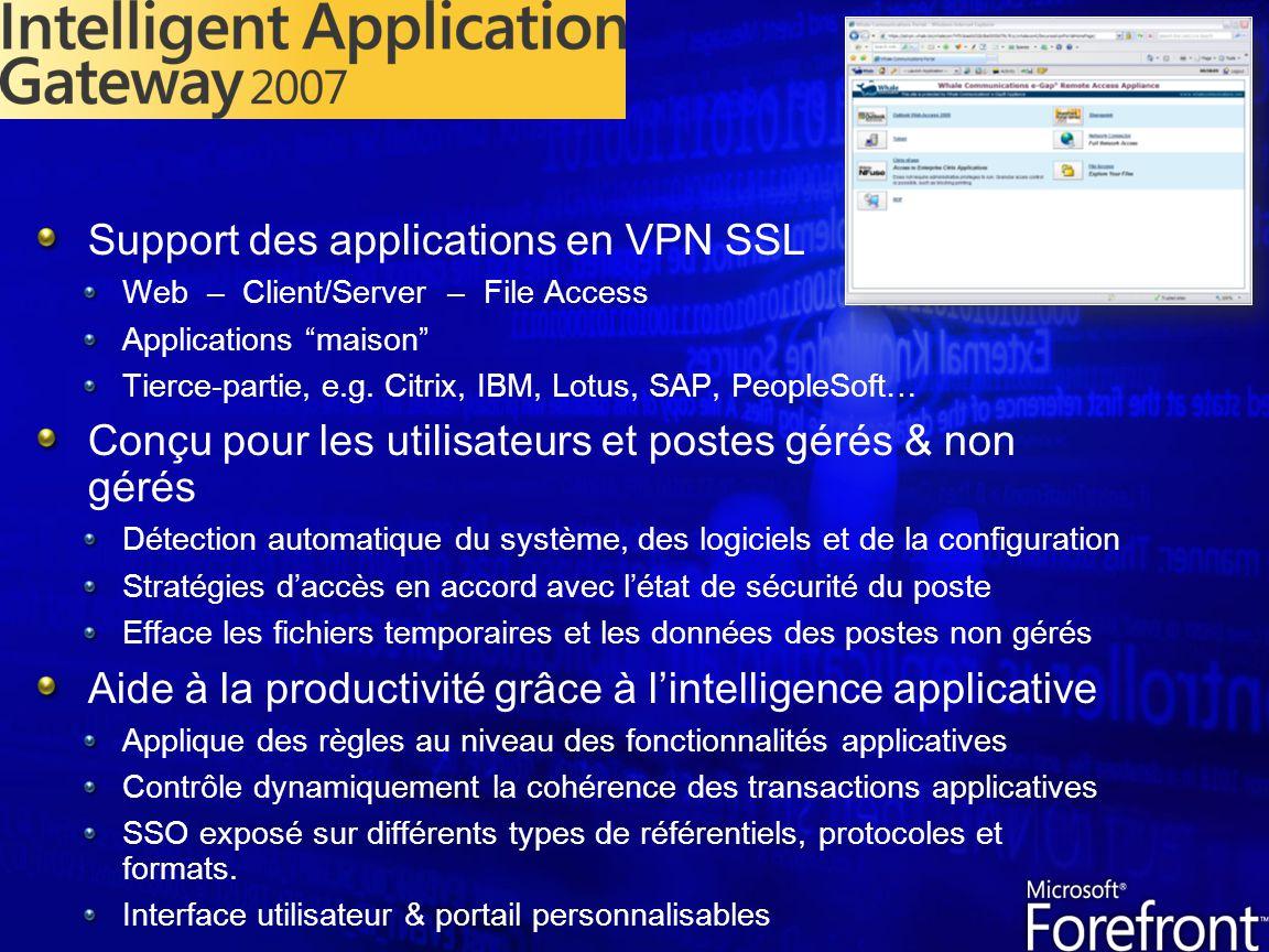 Support des applications en VPN SSL Web – Client/Server – File Access Applications maison Tierce-partie, e.g. Citrix, IBM, Lotus, SAP, PeopleSoft… Con