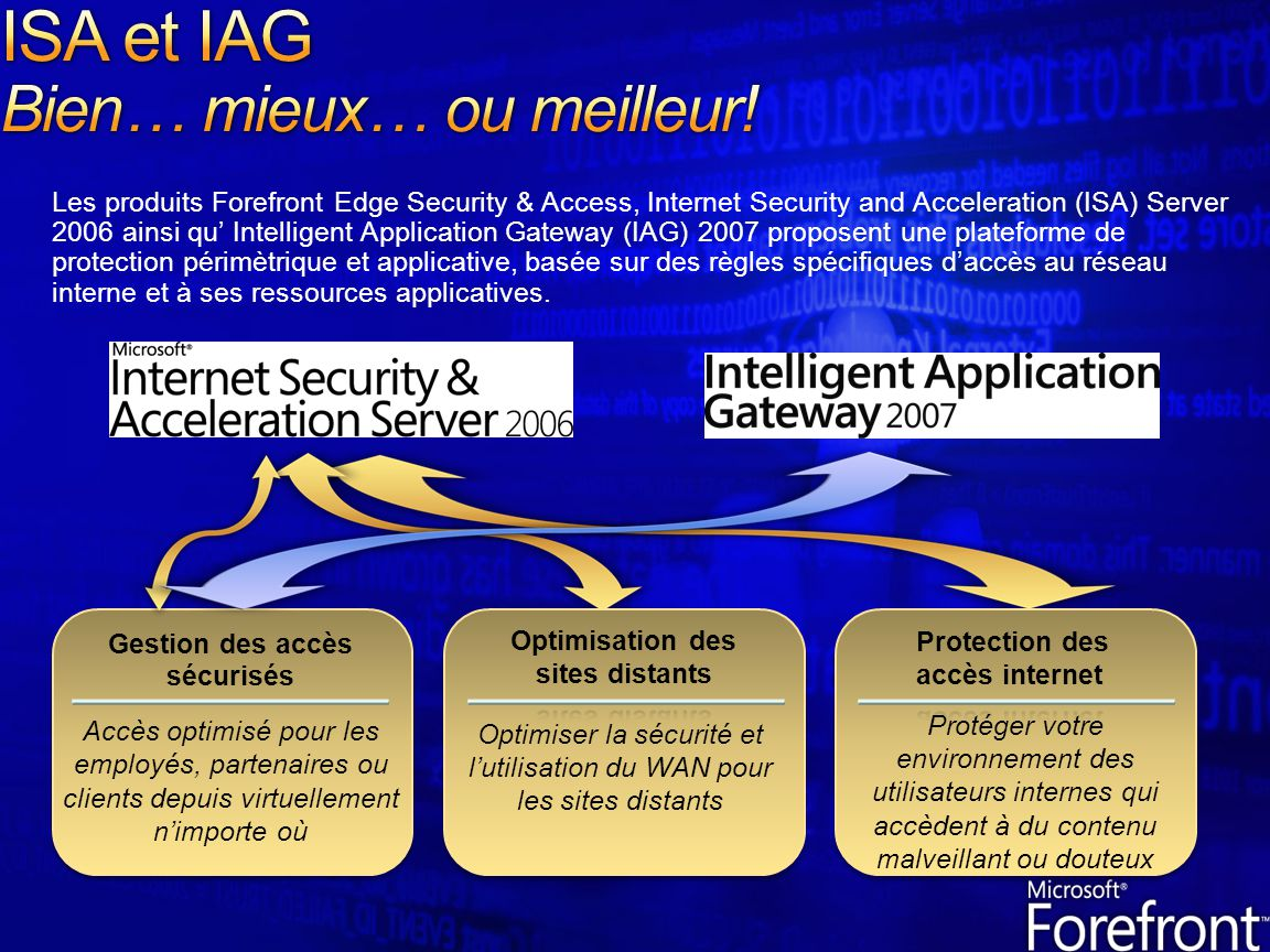 Les produits Forefront Edge Security & Access, Internet Security and Acceleration (ISA) Server 2006 ainsi qu Intelligent Application Gateway (IAG) 200