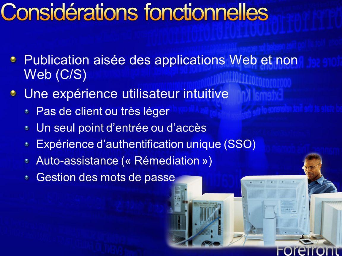 Publication aisée des applications Web et non Web (C/S) Une expérience utilisateur intuitive Pas de client ou très léger Un seul point dentrée ou dacc