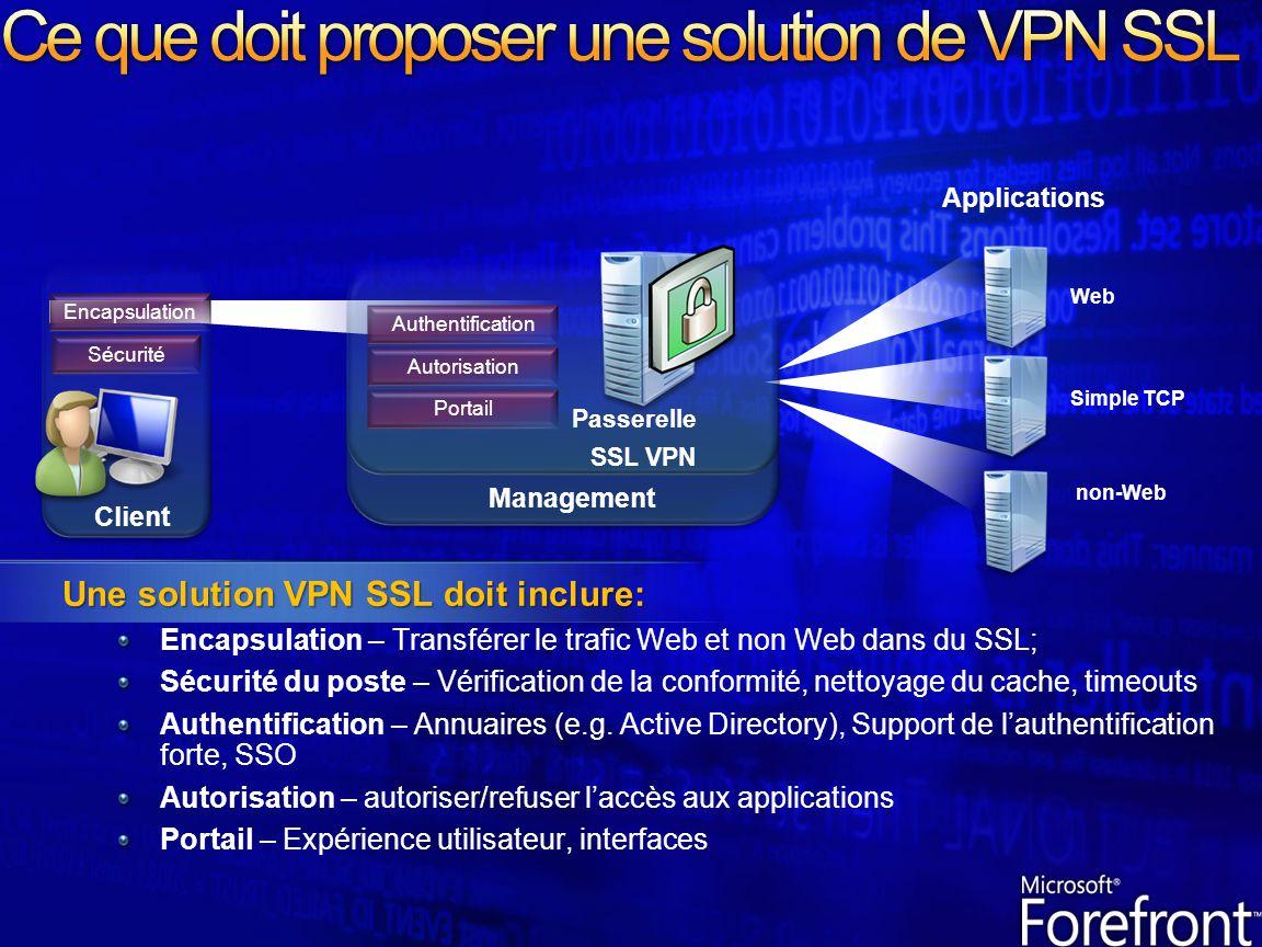 Une solution VPN SSL doit inclure: Encapsulation – Transférer le trafic Web et non Web dans du SSL; Sécurité du poste – Vérification de la conformité,