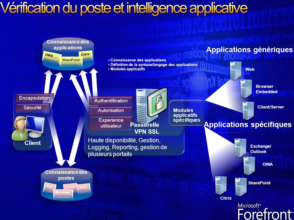 Client Haute disponibilité, Gestion, Logging, Reporting, gestion de plusieurs portails Authentification Autorisation Experience utilisateur Encapsulat