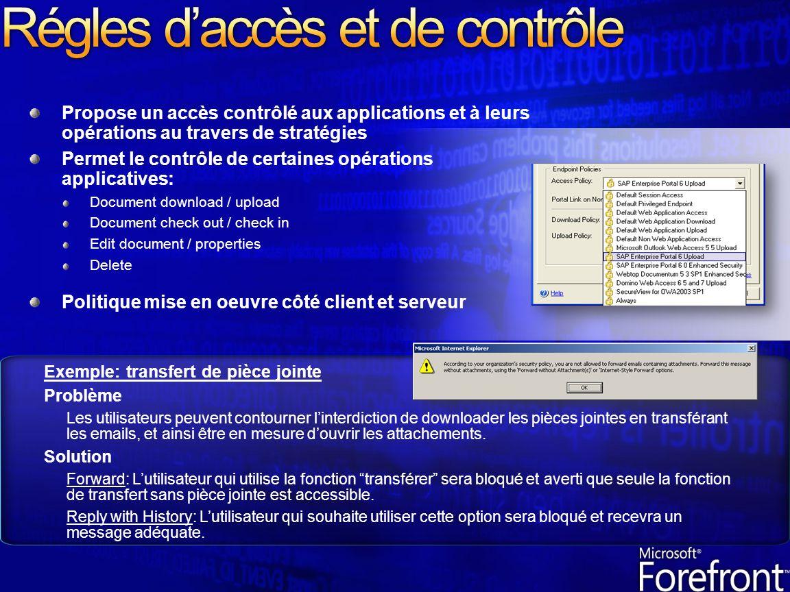 Propose un accès contrôlé aux applications et à leurs opérations au travers de stratégies Permet le contrôle de certaines opérations applicatives: Doc