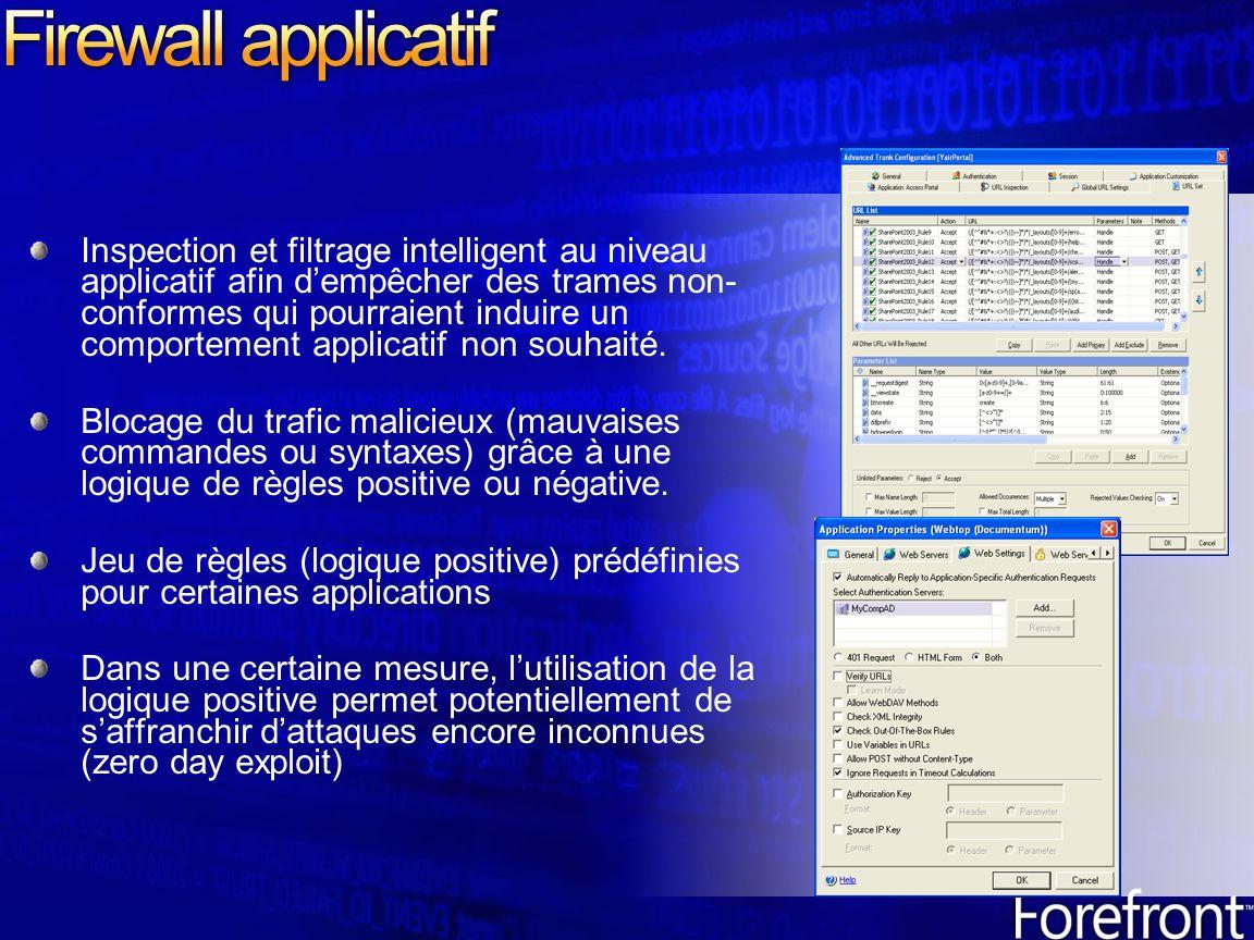 Inspection et filtrage intelligent au niveau applicatif afin dempêcher des trames non- conformes qui pourraient induire un comportement applicatif non