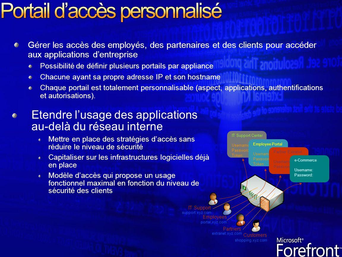 Gérer les accès des employés, des partenaires et des clients pour accéder aux applications dentreprise Possibilité de définir plusieurs portails par a