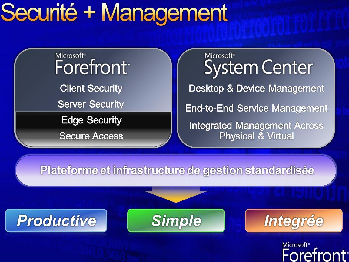 Plateforme et infrastructure de gestion standardiséePlateforme et infrastructure de gestion standardisée