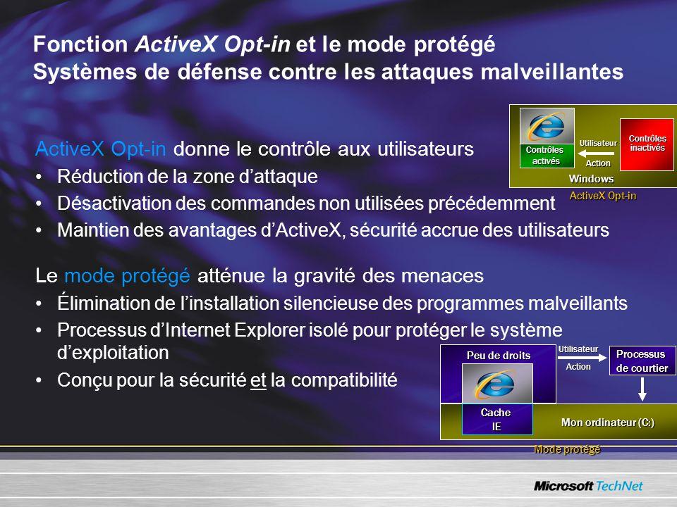 Fonction ActiveX Opt-in et le mode protégé Systèmes de défense contre les attaques malveillantes ActiveX Opt-in donne le contrôle aux utilisateurs Réduction de la zone dattaque Désactivation des commandes non utilisées précédemment Maintien des avantages dActiveX, sécurité accrue des utilisateurs Le mode protégé atténue la gravité des menaces Élimination de linstallation silencieuse des programmes malveillants Processus dInternet Explorer isolé pour protéger le système dexploitation Conçu pour la sécurité et la compatibilité ActiveX Opt-in Contrôlesactivés Windows Contrôles inactivés UtilisateurAction Mode protégé Utilisateur Action CacheIE Mon ordinateur (C:) Processus de courtier Peu de droits