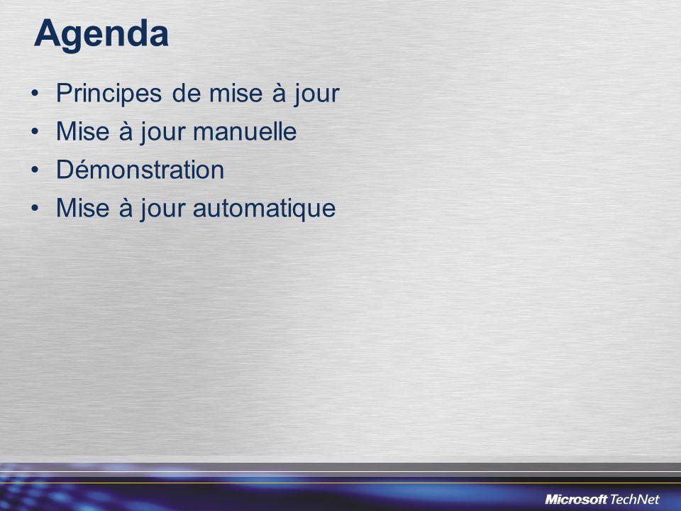 Agenda Principes de mise à jour Mise à jour manuelle Démonstration Mise à jour automatique