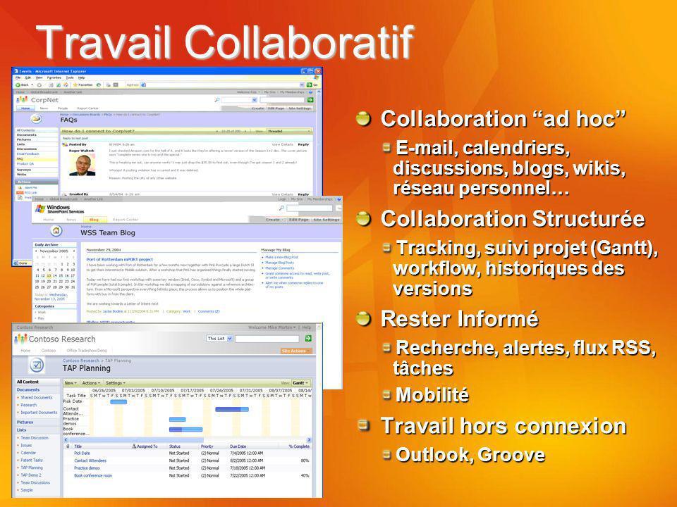 Travail Collaboratif Collaboration ad hoc E-mail, calendriers, discussions, blogs, wikis, réseau personnel… Collaboration Structurée Tracking, suivi projet (Gantt), workflow, historiques des versions Rester Informé Recherche, alertes, flux RSS, tâches Mobilité Travail hors connexion Outlook, Groove