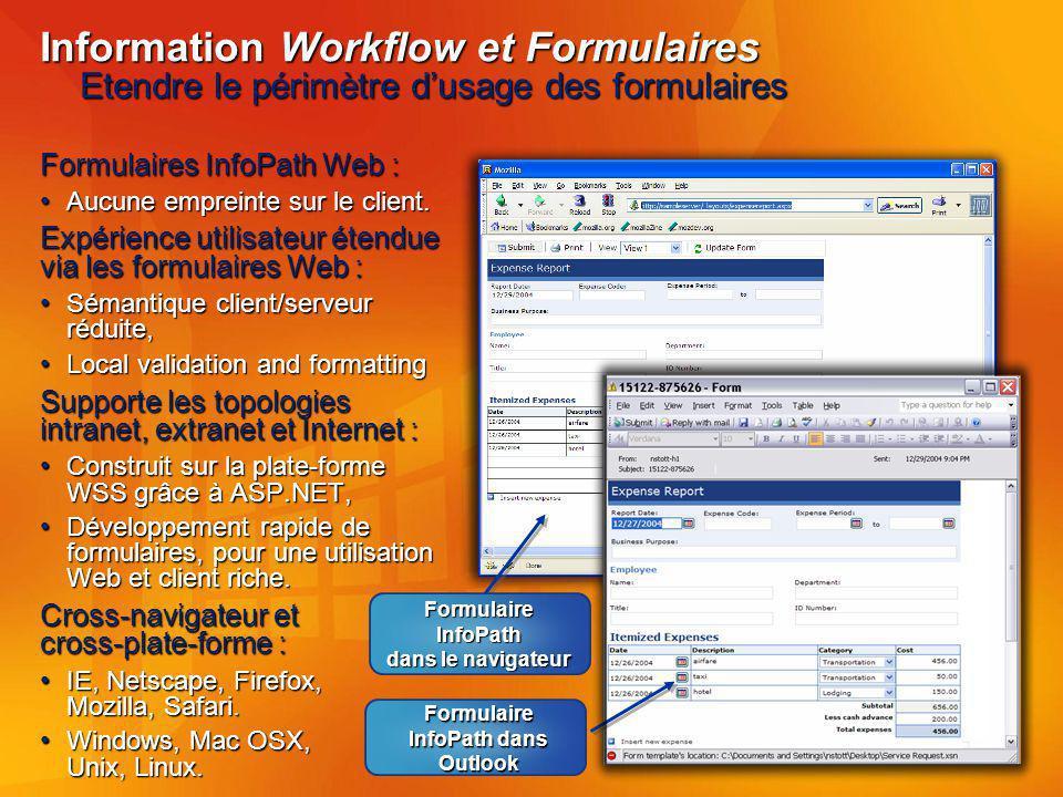 Information Workflow et Formulaires Etendre le périmètre dusage des formulaires Formulaires InfoPath Web : Aucune empreinte sur le client.
