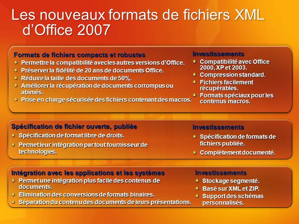 Les nouveaux formats de fichiers XML dOffice 2007 Formats de fichiers compacts et robustes Permettre la compatibilité avecles autres versions dOffice.