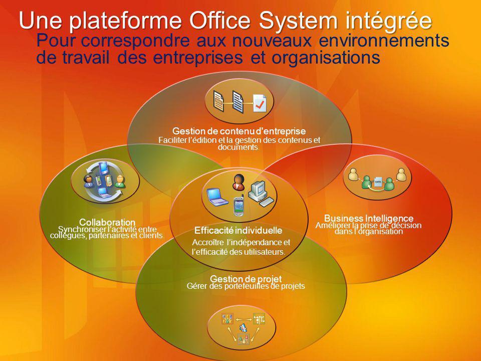 Gestion de contenu d entreprise Faciliter lédition et la gestion des contenus et documents.