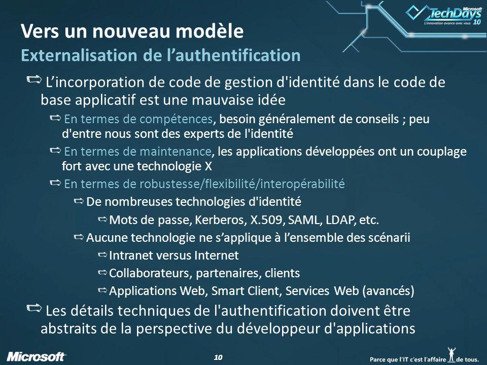 10 Vers un nouveau modèle Externalisation de lauthentification Lincorporation de code de gestion d'identité dans le code de base applicatif est une ma