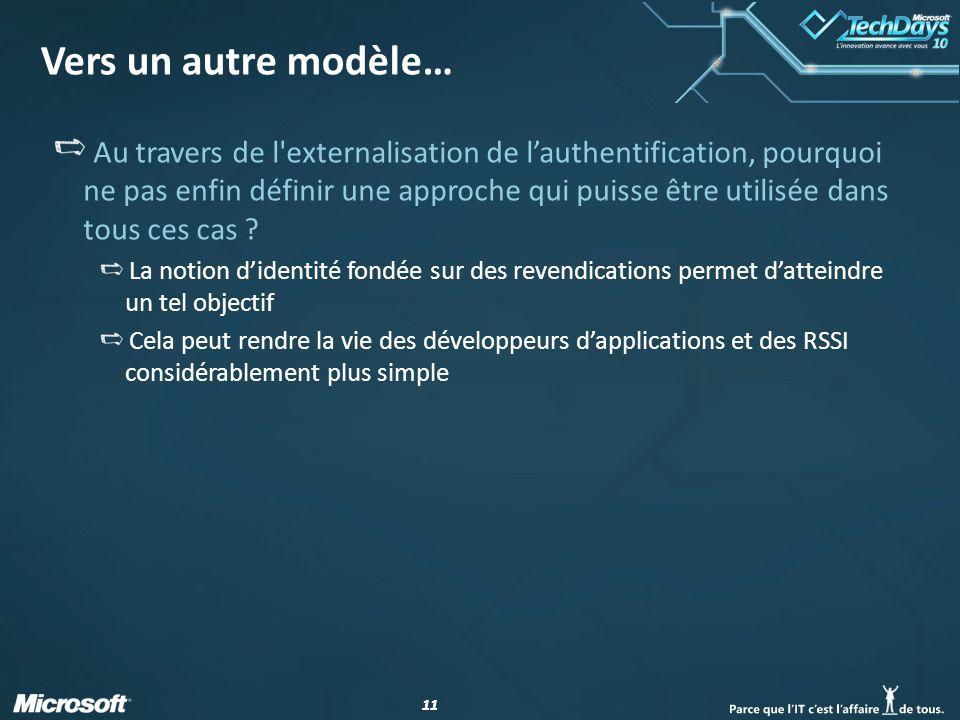 11 Vers un autre modèle… Au travers de l'externalisation de lauthentification, pourquoi ne pas enfin définir une approche qui puisse être utilisée dan