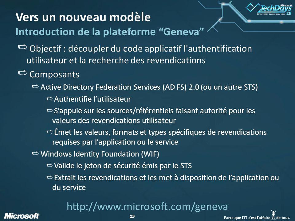 15 Vers un nouveau modèle Introduction de la plateforme Geneva Objectif : découpler du code applicatif l'authentification utilisateur et la recherche