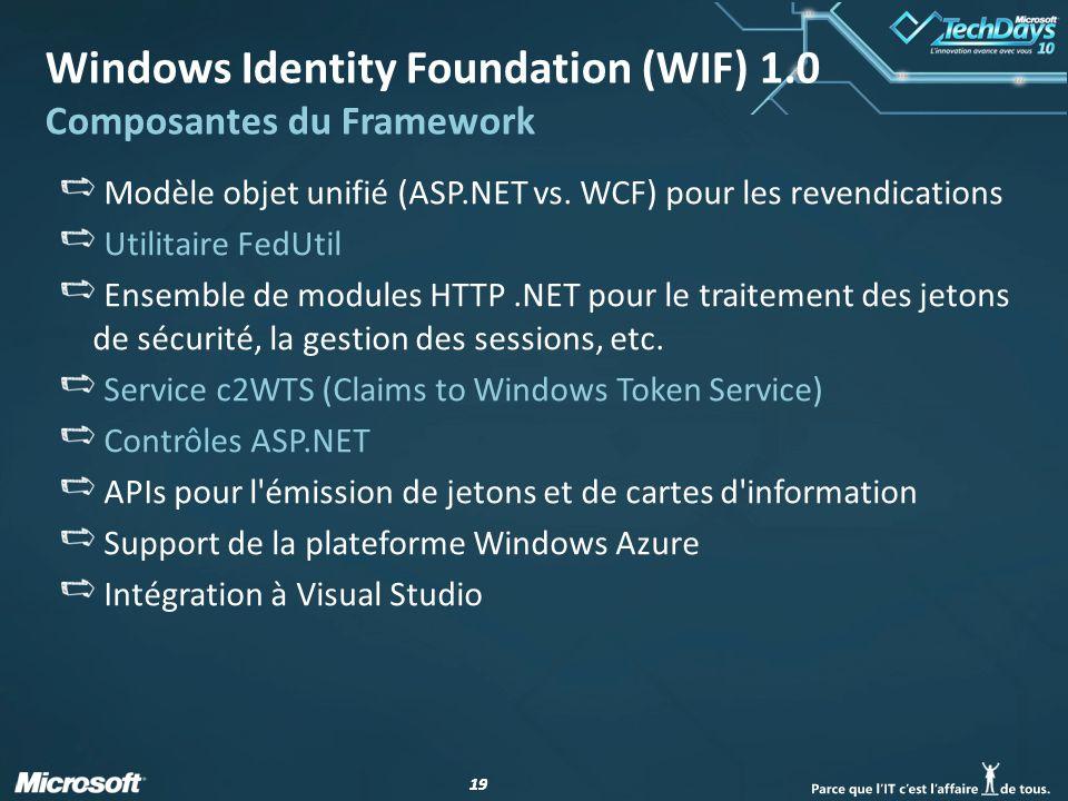 19 Windows Identity Foundation (WIF) 1.0 Composantes du Framework Modèle objet unifié (ASP.NET vs. WCF) pour les revendications Utilitaire FedUtil Ens
