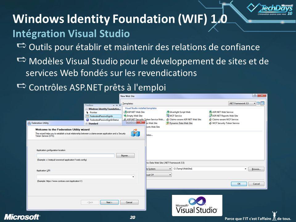 20 Windows Identity Foundation (WIF) 1.0 Intégration Visual Studio Outils pour établir et maintenir des relations de confiance Modèles Visual Studio p