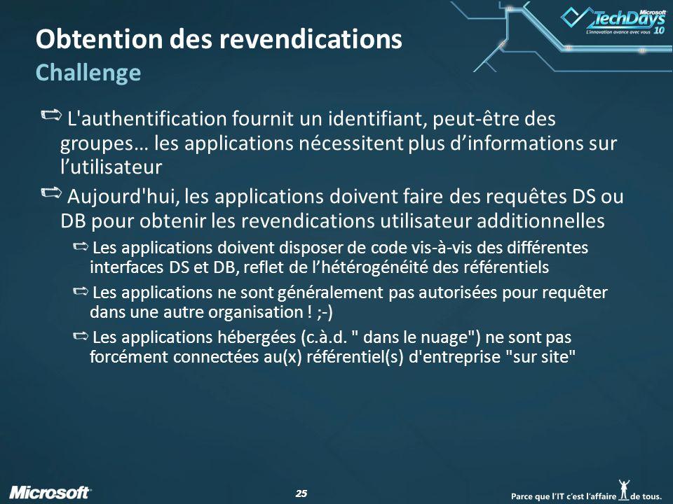 25 Obtention des revendications Challenge L'authentification fournit un identifiant, peut-être des groupes… les applications nécessitent plus dinforma