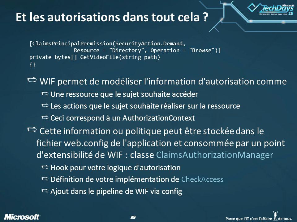 39 Et les autorisations dans tout cela ? WIF permet de modéliser l'information d'autorisation comme Une ressource que le sujet souhaite accéder Les ac