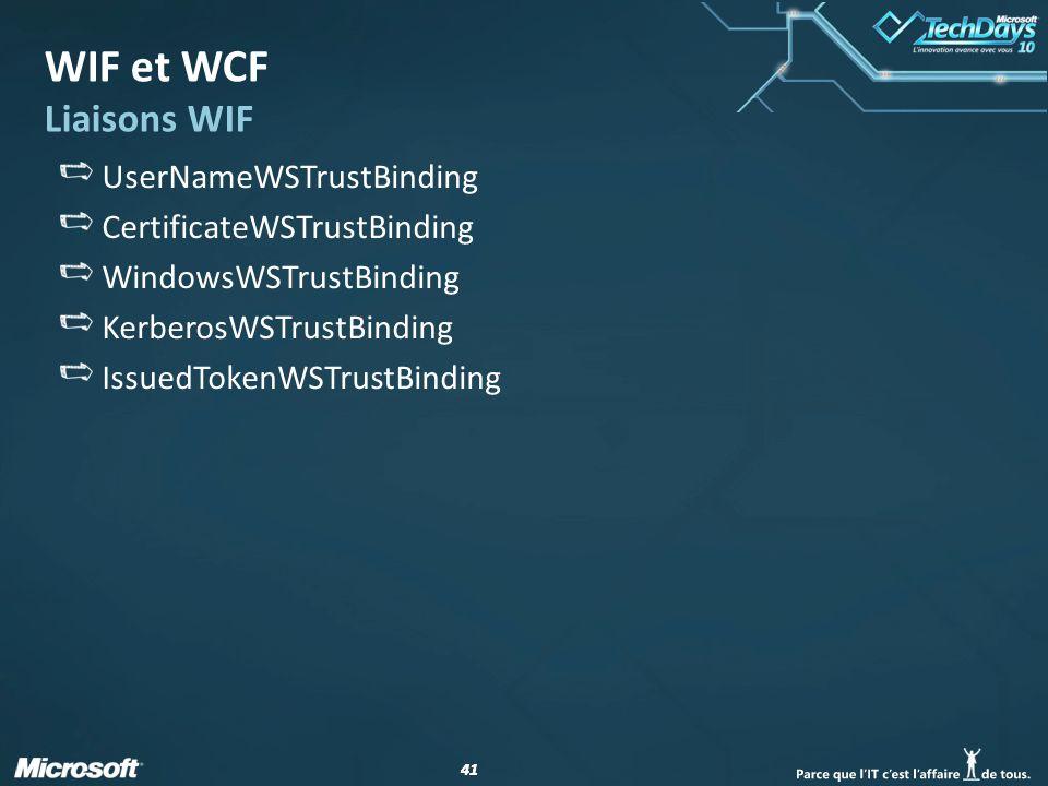 41 WIF et WCF Liaisons WIF UserNameWSTrustBinding CertificateWSTrustBinding WindowsWSTrustBinding KerberosWSTrustBinding IssuedTokenWSTrustBinding