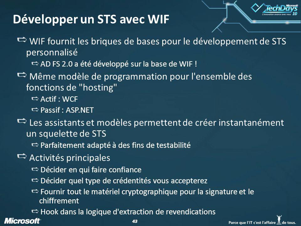 43 Développer un STS avec WIF WIF fournit les briques de bases pour le développement de STS personnalisé AD FS 2.0 a été développé sur la base de WIF