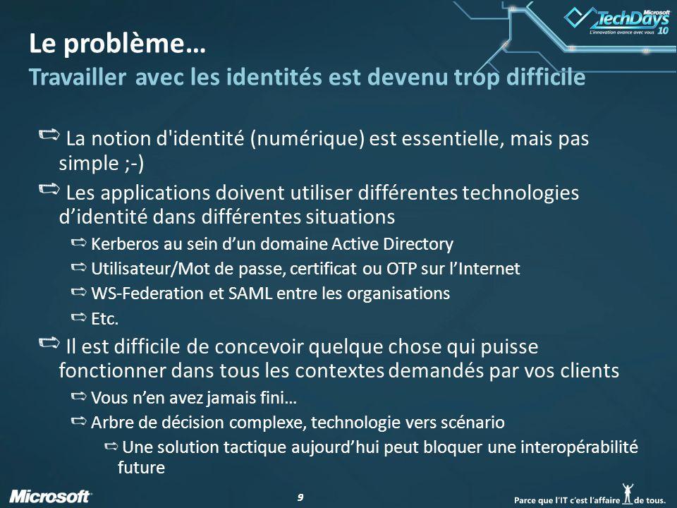99 Le problème… Travailler avec les identités est devenu trop difficile La notion d'identité (numérique) est essentielle, mais pas simple ;-) Les appl