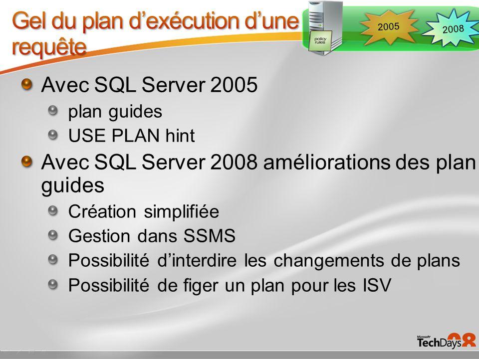 ApplicationApplication SQLSQL SQL Server Base de données données PlanPlan Lapplication compose les ordres SQL qui sont soumis à SQL Server Les « Plan guides » sont comparés aux requêtes.