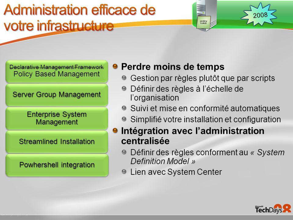 Ajout de processeurs à chaud Compression des données, des sauvegardes Améliorations Plan Guide Resource Governor Performances Ajout de mémoire à chaud