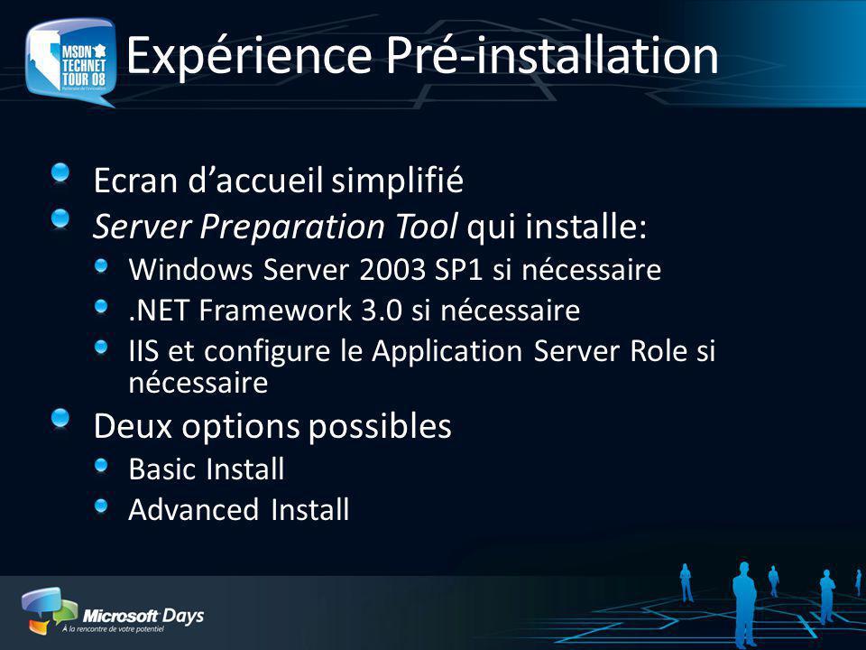 Pré-Requis Système Matériel recommandé Biprocesseur 3GHz 4Go RAM Au moins 3 Go despace disque libre Pré-Requis Logiciels W2K3 SP1 ou plus, ou W2K8.NET Framework 3.0 avec ASP.NET 2.0 activé Rôle Windows Server Application configuré
