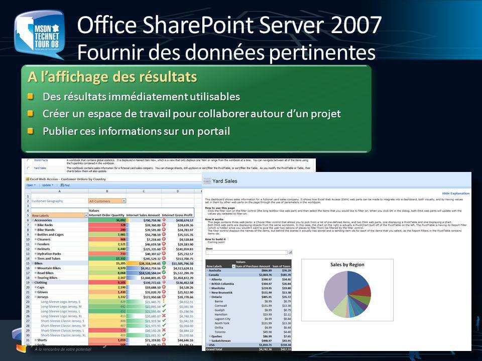 Office SharePoint Server 2007 Fournir des données pertinentes Durant la requête Trouver un expert avec la recherche de personnes Etendre le champ de r