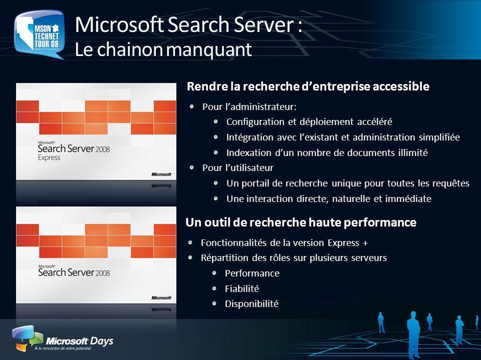 La gamme produit Microsoft Recherche de personnes Recherche de données métiers Infrastructure dentreprise En téléchargement Déploiement rapide Fonctio