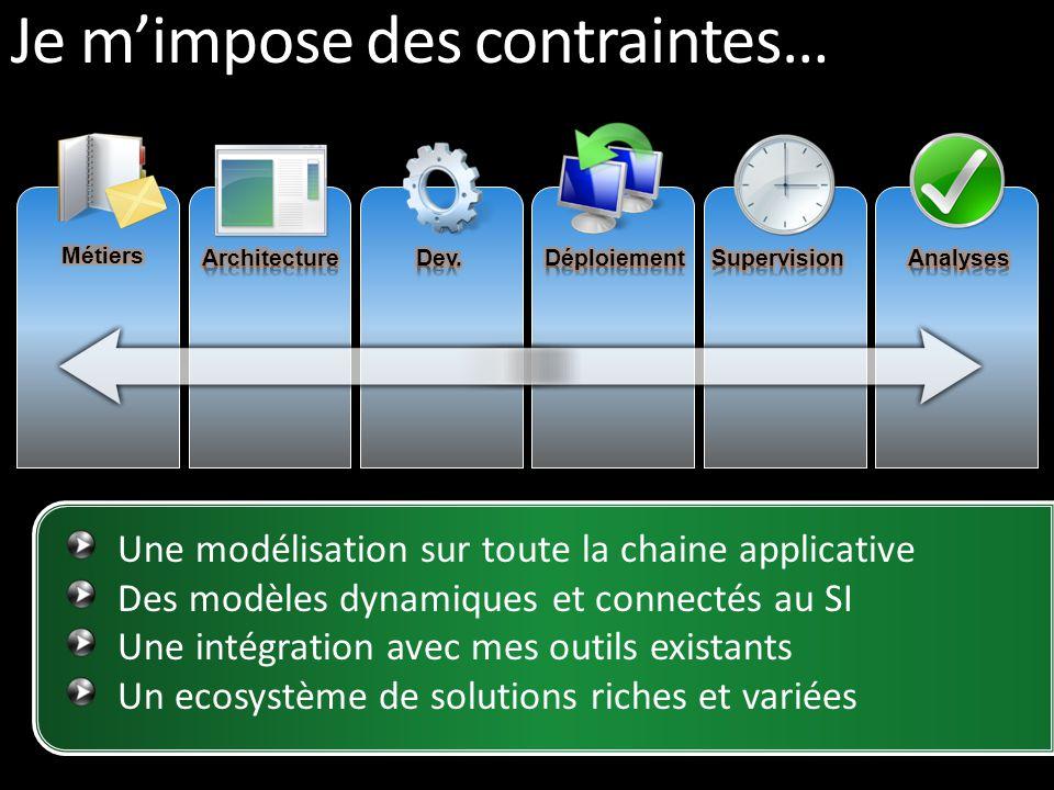 Je mimpose des contraintes… Une modélisation sur toute la chaine applicative Des modèles dynamiques et connectés au SI Une intégration avec mes outils