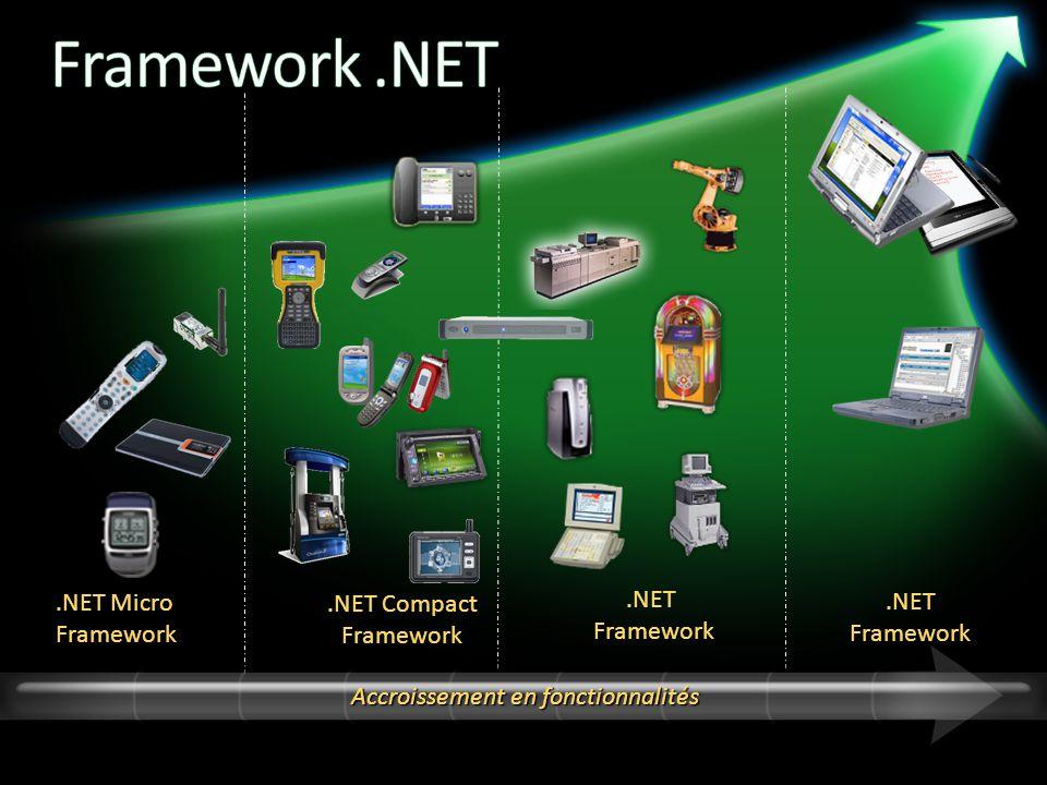 .NET Compact Framework.NET Framework.NET Micro Framework Accroissement en fonctionnalités