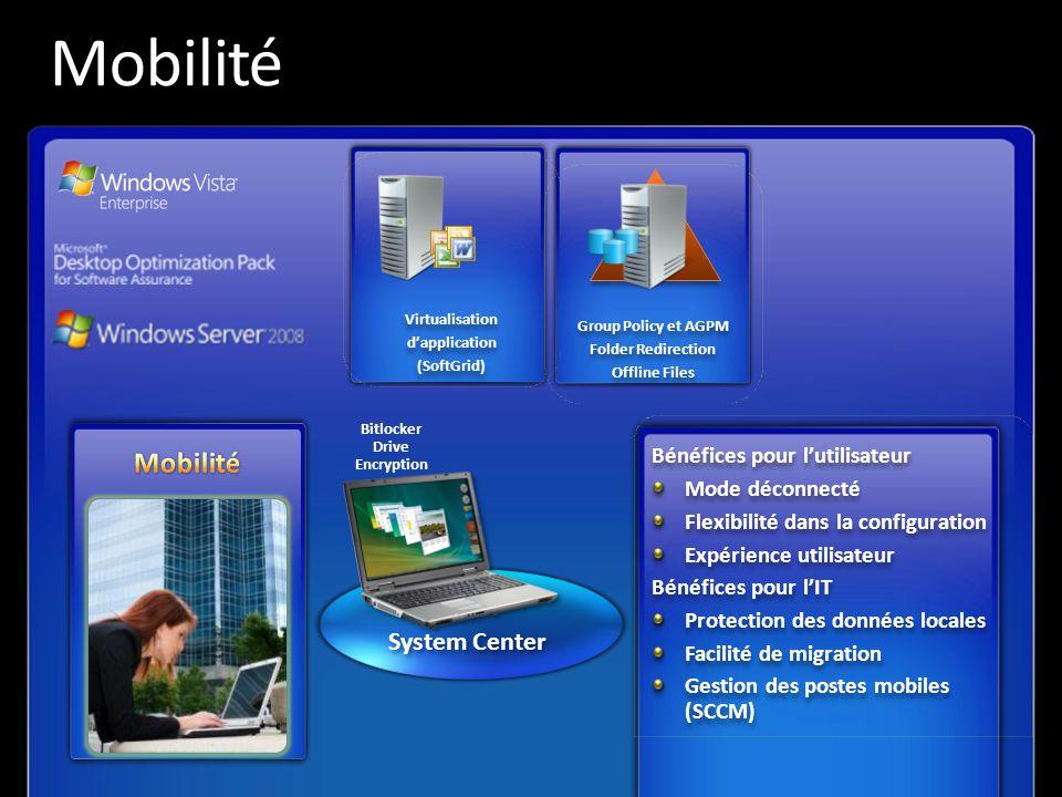 Mobilité Bitlocker Drive Encryption Bénéfices pour lutilisateur Mode déconnecté Flexibilité dans la configuration Expérience utilisateur Bénéfices pou
