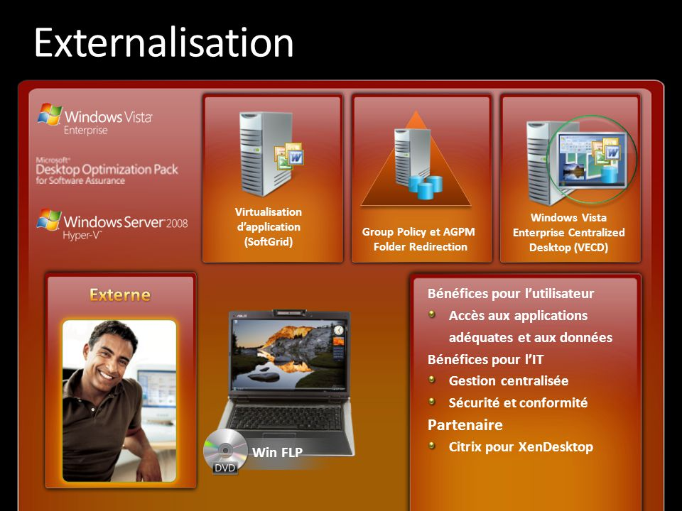 Virtualisation dapplication (SoftGrid) Win FLP Windows Vista Enterprise Centralized Desktop (VECD) Group Policy et AGPM Folder Redirection Bénéfices p