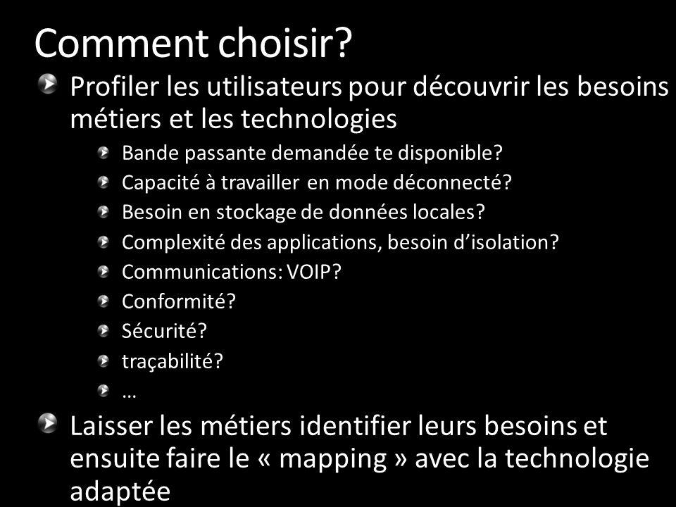 Comment choisir? Profiler les utilisateurs pour découvrir les besoins métiers et les technologies Bande passante demandée te disponible? Capacité à tr