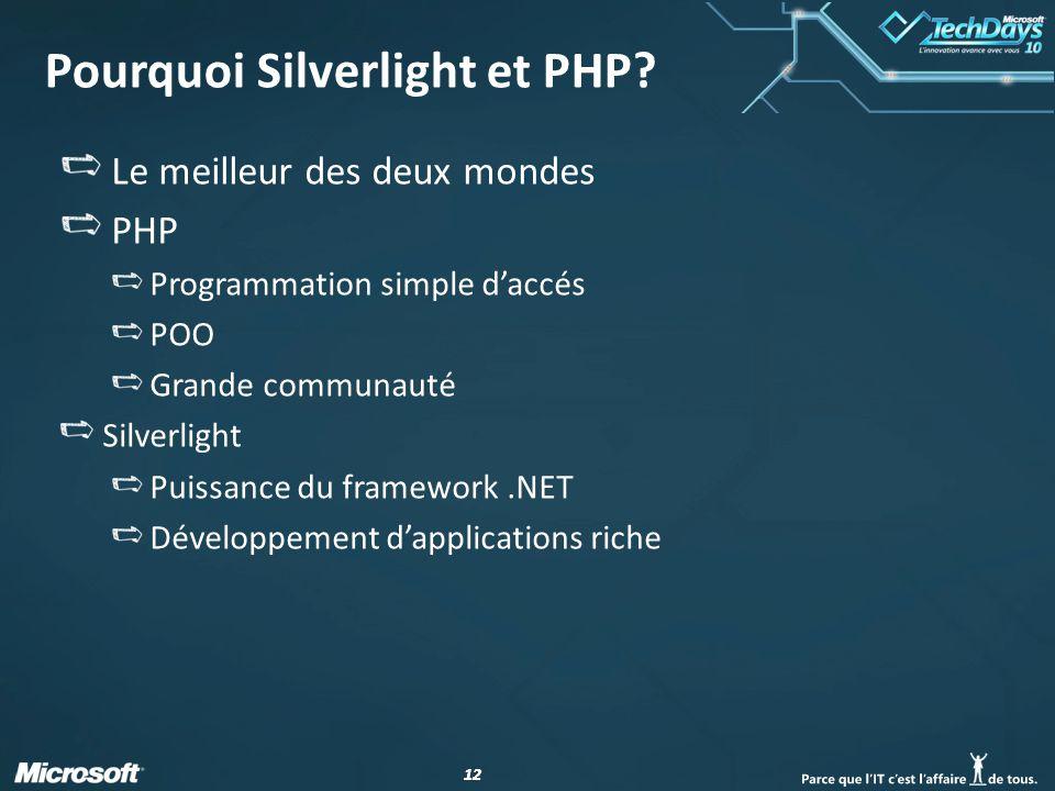 12 Pourquoi Silverlight et PHP.