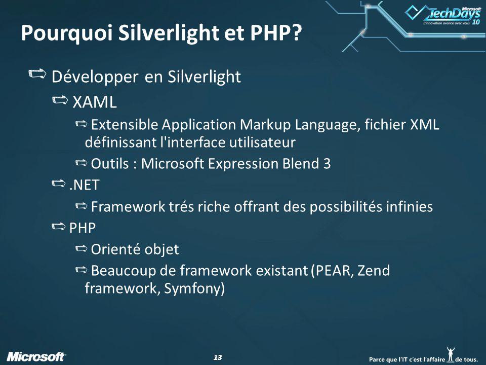 13 Pourquoi Silverlight et PHP.