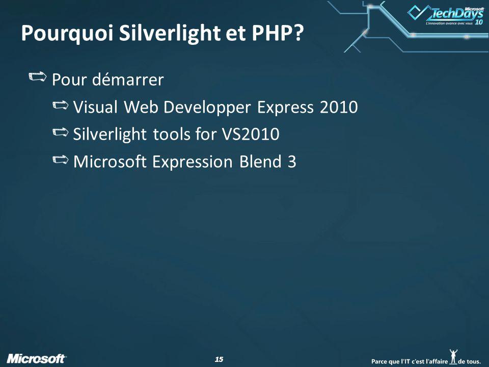 15 Pourquoi Silverlight et PHP.