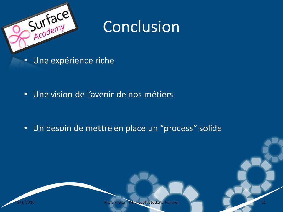 Conclusion 8/1/2010Niels Freier - Microsoft Student Partner11 Une expérience riche Une vision de lavenir de nos métiers Un besoin de mettre en place u
