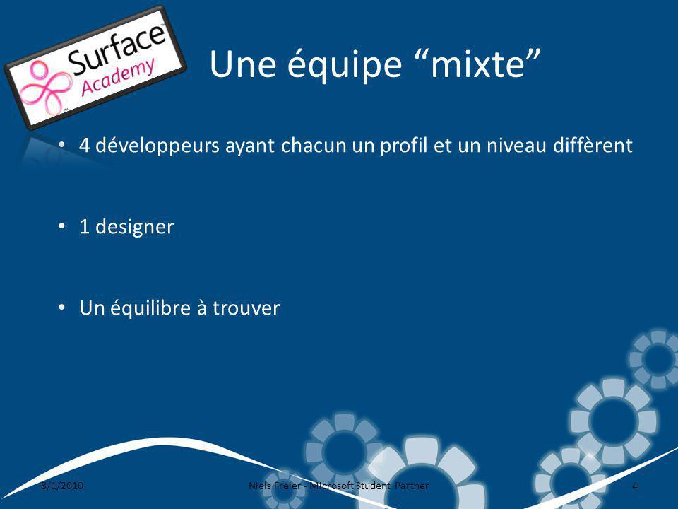 Une équipe mixte 8/1/2010Niels Freier - Microsoft Student Partner4 4 développeurs ayant chacun un profil et un niveau diffèrent 1 designer Un équilibre à trouver