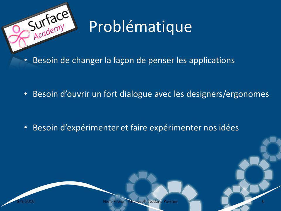 Problématique 8/1/2010Niels Freier - Microsoft Student Partner6 Besoin de changer la façon de penser les applications Besoin douvrir un fort dialogue