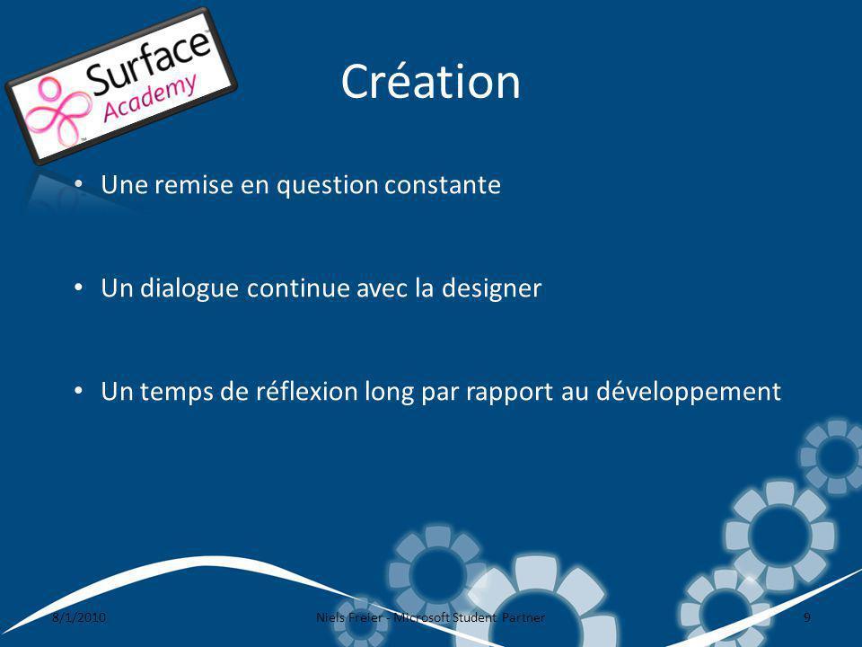 Création 8/1/2010Niels Freier - Microsoft Student Partner9 Une remise en question constante Un dialogue continue avec la designer Un temps de réflexion long par rapport au développement