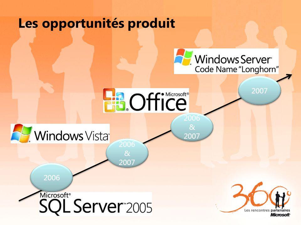 Les opportunités produit 2006 & 2007 2006 & 2007 2007