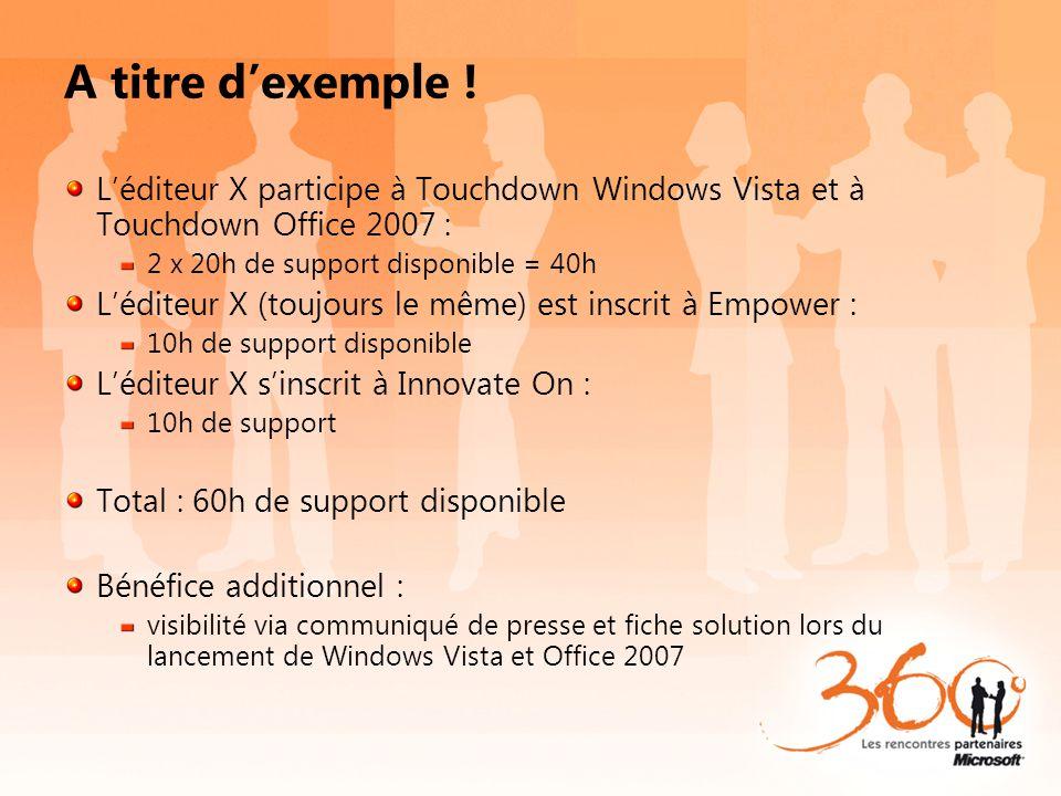 A titre dexemple ! Léditeur X participe à Touchdown Windows Vista et à Touchdown Office 2007 : 2 x 20h de support disponible = 40h Léditeur X (toujour