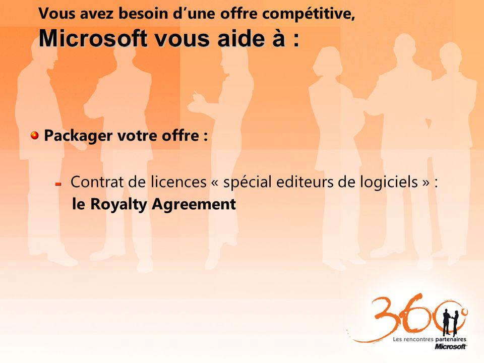 Microsoft vous aide à : Vous avez besoin dune offre compétitive, Microsoft vous aide à : Packager votre offre : Contrat de licences « spécial editeurs