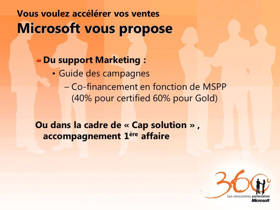 Microsoft vous propose Vous voulez accélérer vos ventes Microsoft vous propose Du support Marketing : Guide des campagnes –Co-financement en fonction