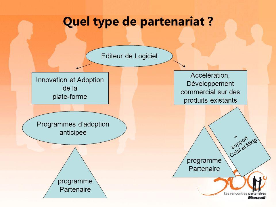 Quel type de partenariat ? Editeur de Logiciel Accélération, Développement commercial sur des produits existants Innovation et Adoption de la plate-fo