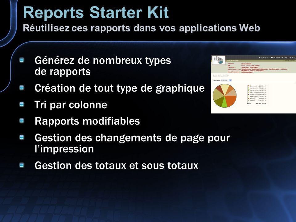 Générez de nombreux types de rapports Création de tout type de graphique Tri par colonne Rapports modifiables Gestion des changements de page pour limpression Gestion des totaux et sous totaux Reports Starter Kit Réutilisez ces rapports dans vos applications Web