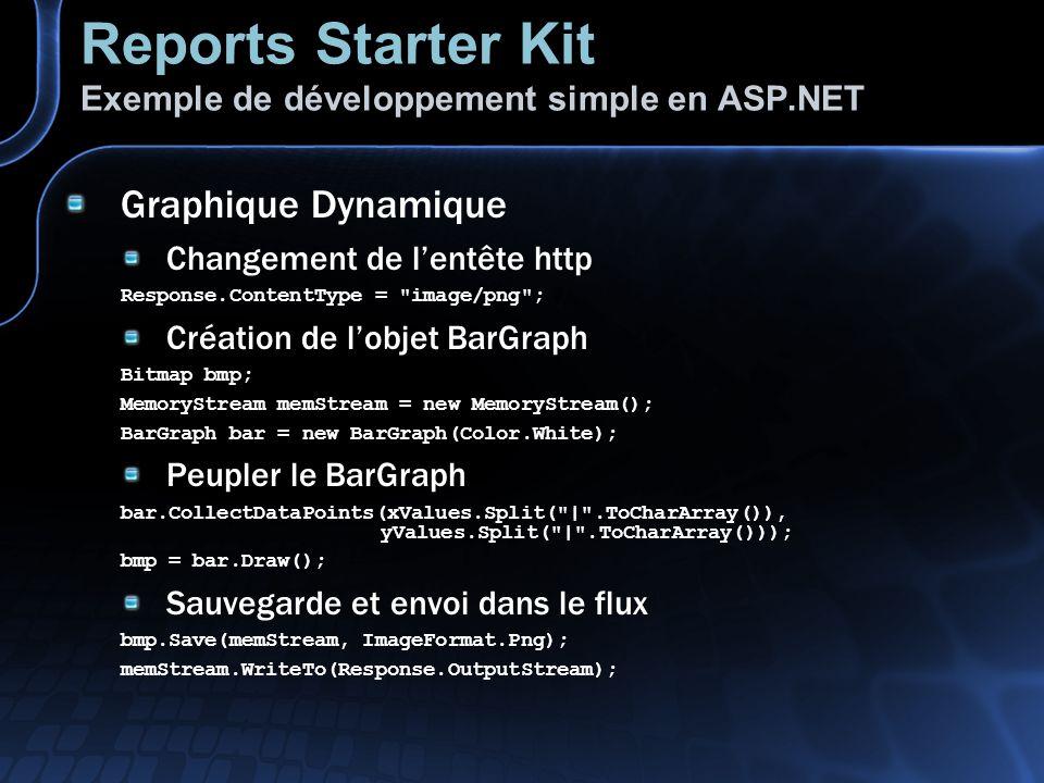 Reports Starter Kit Exemple de développement simple en ASP.NET Graphique Dynamique Changement de lentête http Response.ContentType = image/png ; Création de lobjet BarGraph Bitmap bmp; MemoryStream memStream = new MemoryStream(); BarGraph bar = new BarGraph(Color.White); Peupler le BarGraph bar.CollectDataPoints(xValues.Split( | .ToCharArray()), yValues.Split( | .ToCharArray())); bmp = bar.Draw(); Sauvegarde et envoi dans le flux bmp.Save(memStream, ImageFormat.Png); memStream.WriteTo(Response.OutputStream);