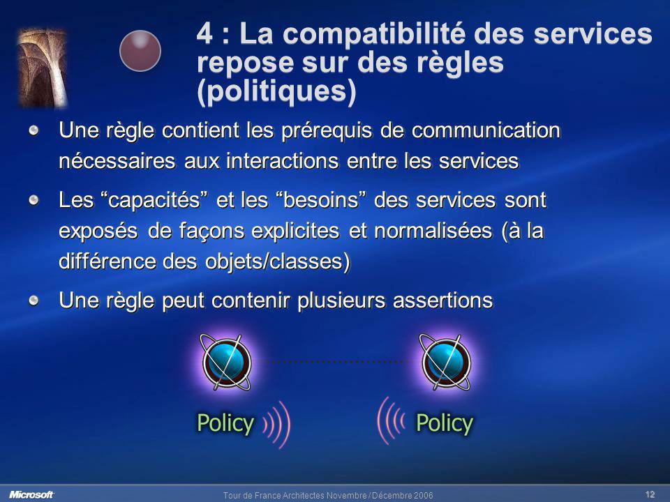 Tour de France Architectes Novembre / Décembre 2006 12 Une règle contient les prérequis de communication nécessaires aux interactions entre les servic